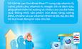   Ra mắt sản phẩm Cô gái Hà Lan cao khỏe Plus+ mới giúp phát triển chiều cao và não bộ cho bé