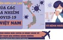 Diễn biến lây lan các ca nhiễm COVID-19 ở Việt Nam kể từ ca bệnh 17