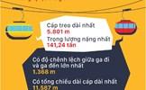 Khám phá Sun World - Thiên đường giải trí hàng đầu Việt Nam