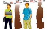 Nâng cao chiều cao, thể trạng người Việt: Thiếu tiền, đề án cũng... chậm lớn