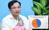 Bộ GDĐT lên tiếng về việc thủ khoa các trường công an, quân đội đến từ Hòa Bình, Lạng Sơn, Sơn La