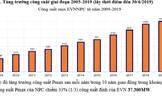 Tiếp tục nắng nóng, EVNNPC kêu gọi khách hàng sử dụng điện tiết kiệm, hiệu quả