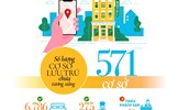Infographic: Du lịch Sa Pa tăng tốc
