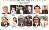 Kết nối cội nguồn dân tộc Việt