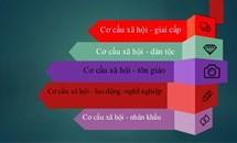 Về hệ thống khái niệm cơ bản trong nghiên cứu biến đổi cơ cấu xã hội ở Việt Nam hiện nay