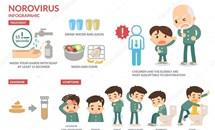 10 căn bệnh của mùa Đông mà ai cũng có thể mắc phải