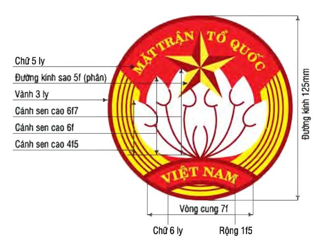 Biểu trưng Mặt trận Tổ quốc Việt Nam?